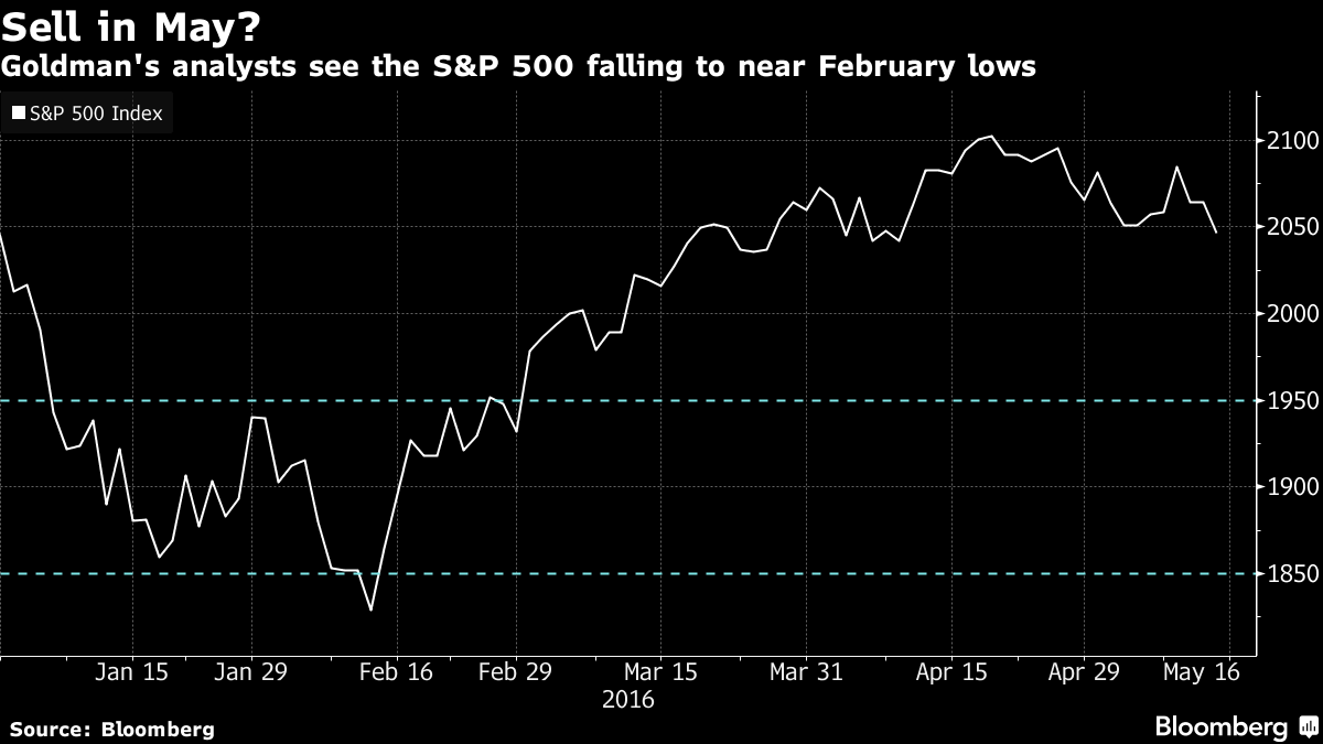 Goldman Says Investors Should Sell In May This Year