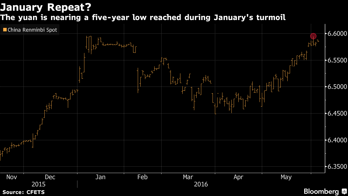 Goldman Sees Rising Risk of China's Yuan Repeating January Rout