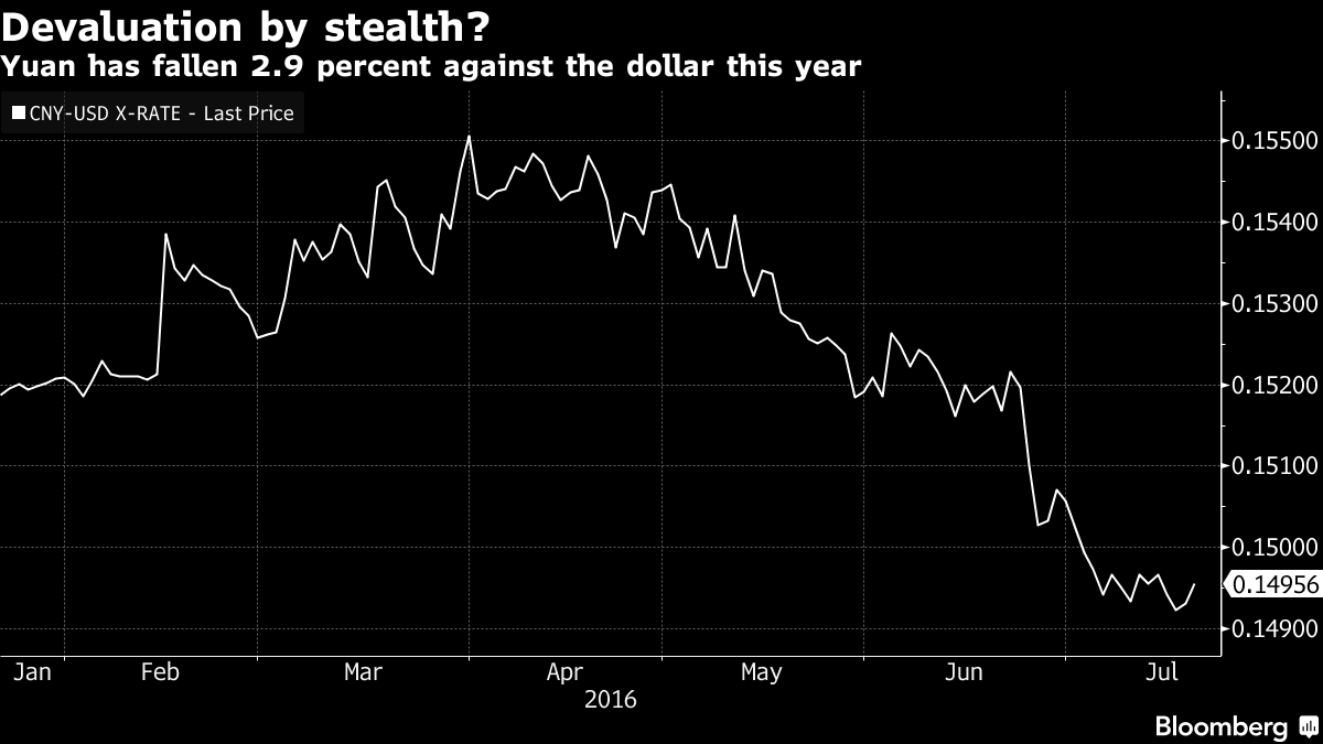 World's Silence on Weaker Yuan to Be Tested at G-20 Meeting