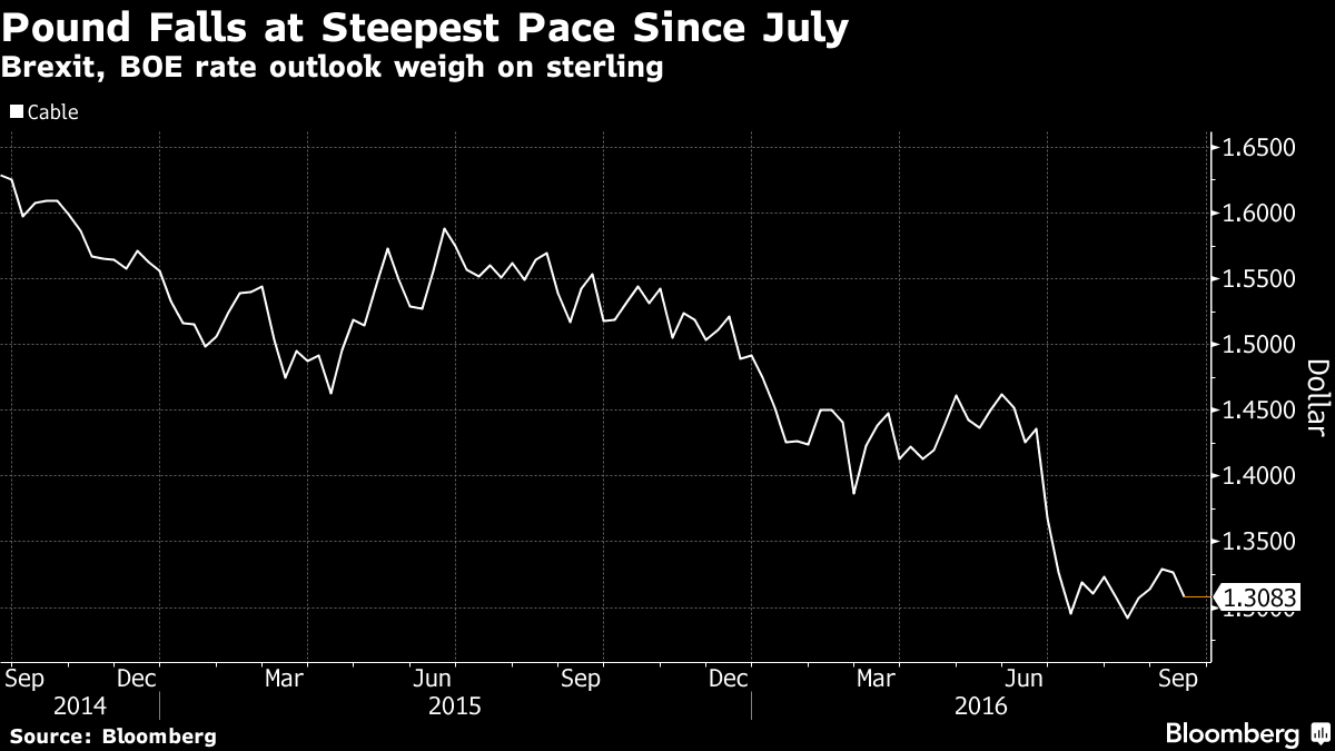 Pound Traders Look to the Fed and BoJ for Once