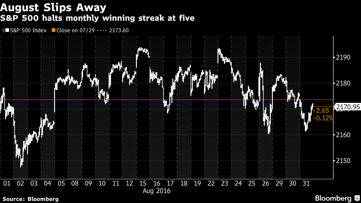All the Action in Stocks Happened Below the Surface This August