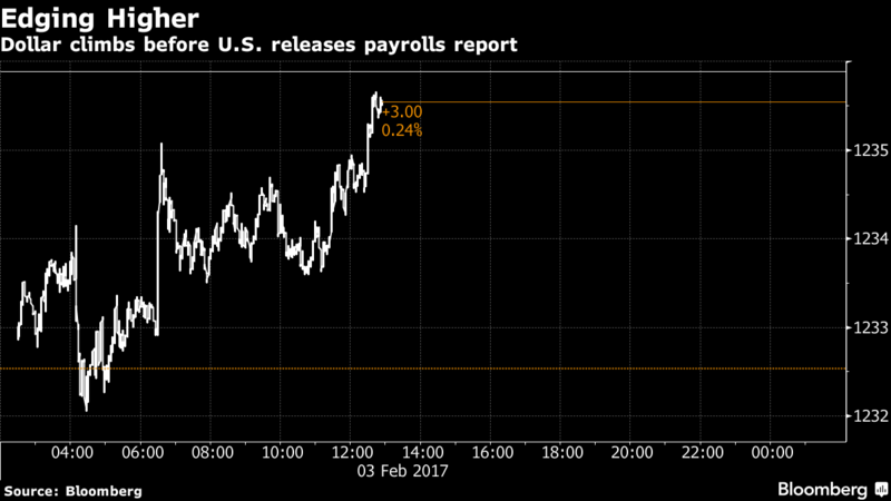 Treasuries Rise, Dollar Pares Gain as Wages Slip: Market Wrap
